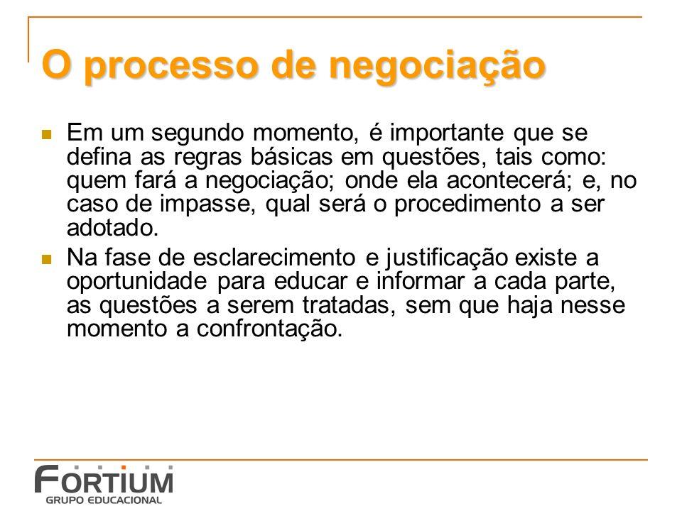 O processo de negociação Em um segundo momento, é importante que se defina as regras básicas em questões, tais como: quem fará a negociação; onde ela acontecerá; e, no caso de impasse, qual será o procedimento a ser adotado.