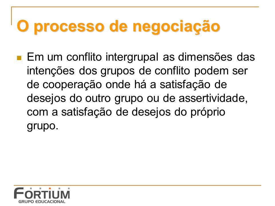 O processo de negociação Em um conflito intergrupal as dimensões das intenções dos grupos de conflito podem ser de cooperação onde há a satisfação de desejos do outro grupo ou de assertividade, com a satisfação de desejos do próprio grupo.