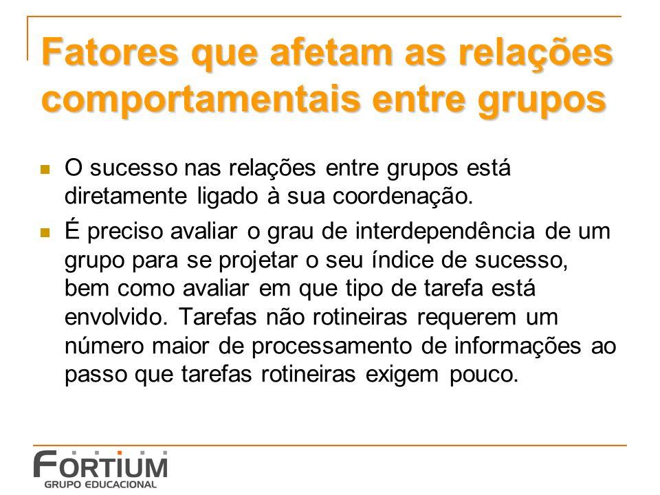 Fatores que afetam as relações comportamentais entre grupos O sucesso nas relações entre grupos está diretamente ligado à sua coordenação.