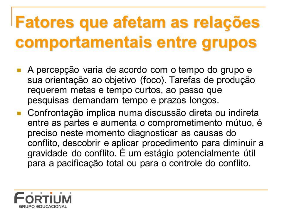 Fatores que afetam as relações comportamentais entre grupos A percepção varia de acordo com o tempo do grupo e sua orientação ao objetivo (foco).