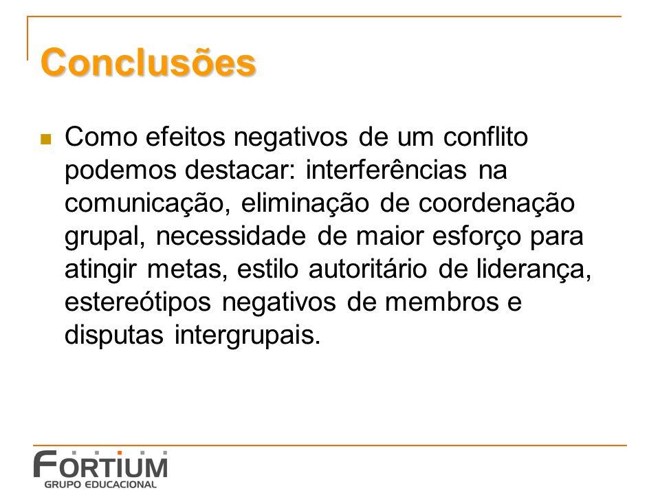 Conclusões Como efeitos negativos de um conflito podemos destacar: interferências na comunicação, eliminação de coordenação grupal, necessidade de maior esforço para atingir metas, estilo autoritário de liderança, estereótipos negativos de membros e disputas intergrupais.