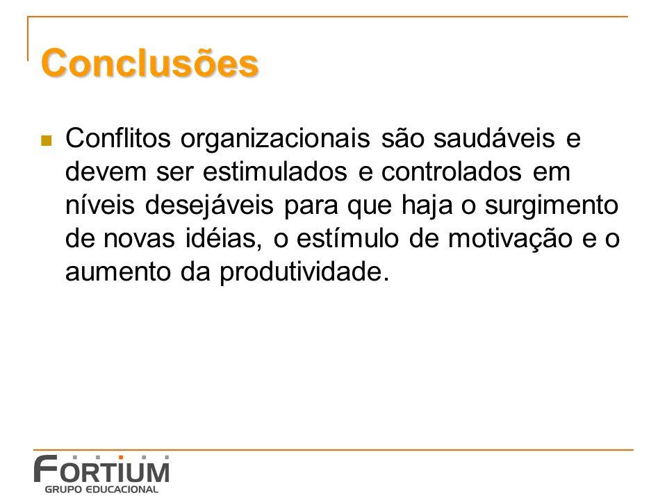 Conclusões Conflitos organizacionais são saudáveis e devem ser estimulados e controlados em níveis desejáveis para que haja o surgimento de novas idéias, o estímulo de motivação e o aumento da produtividade.