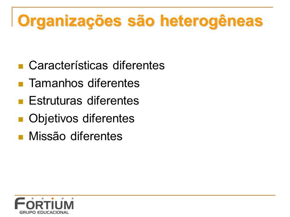 Organizações envolvem Coordenação de esforços coletivos Burocracia Divisão de Trabalho Hierarquia poder e controle (ordem de complexidade)