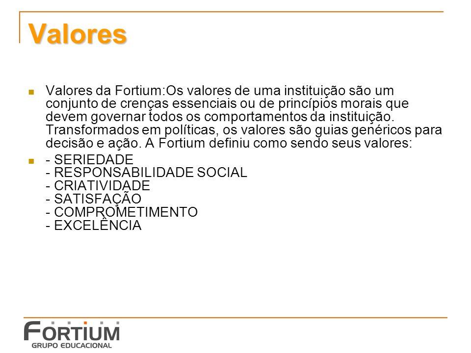 Valores Valores da Fortium:Os valores de uma instituição são um conjunto de crenças essenciais ou de princípios morais que devem governar todos os comportamentos da instituição.