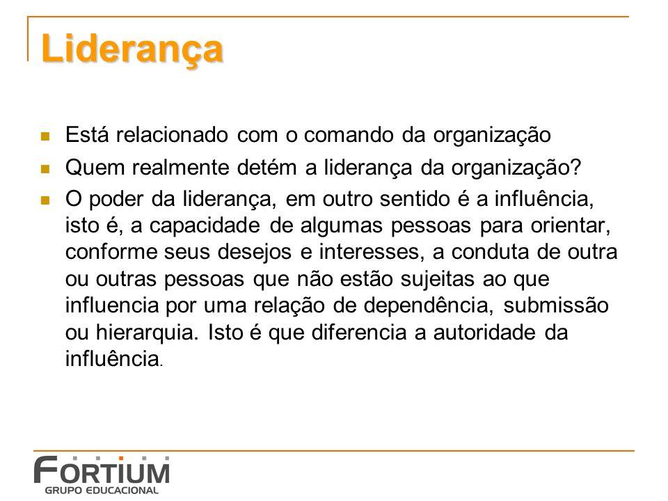 Liderança Está relacionado com o comando da organização Quem realmente detém a liderança da organização.