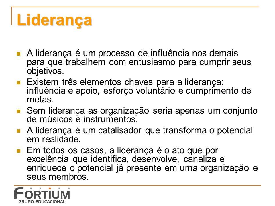 Liderança A liderança é um processo de influência nos demais para que trabalhem com entusiasmo para cumprir seus objetivos.