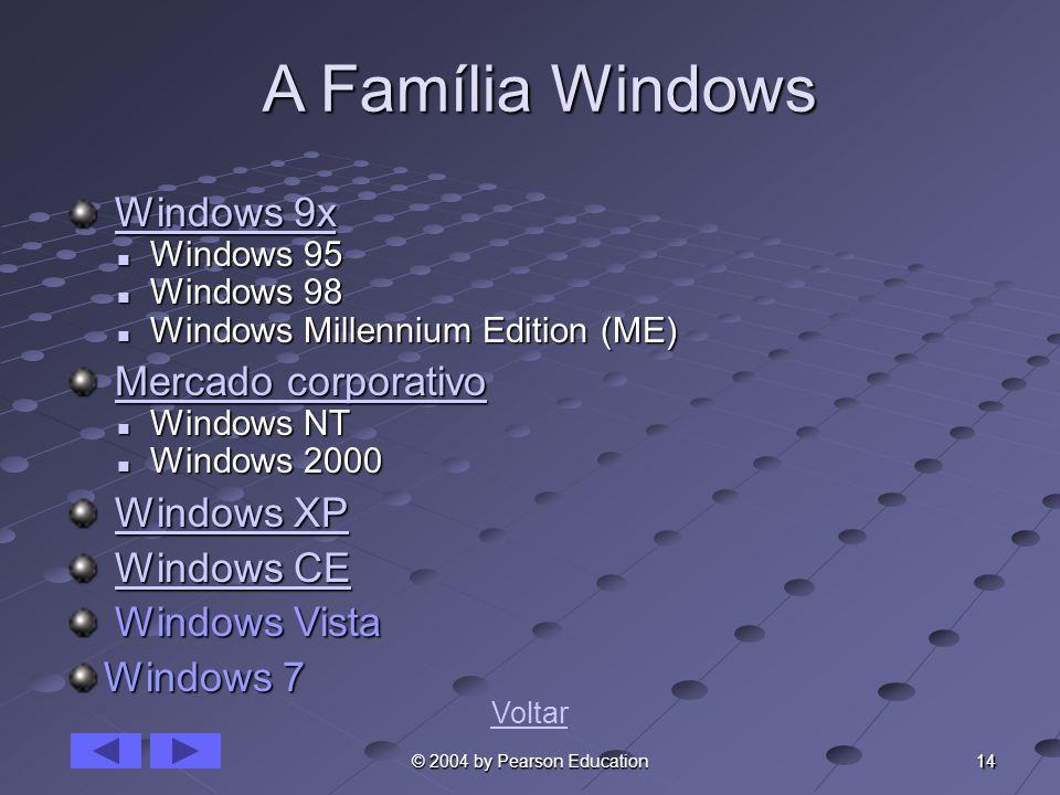 14 © 2004 by Pearson Education Windows 9x Windows 9xWindows 9xWindows 9x Windows 95 Windows 95 Windows 98 Windows 98 Windows Millennium Edition (ME) W