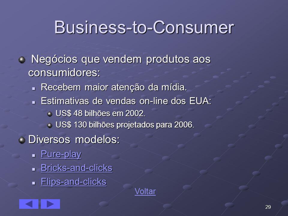 29 Business-to-Consumer Negócios que vendem produtos aos consumidores: Negócios que vendem produtos aos consumidores: Recebem maior atenção da mídia.