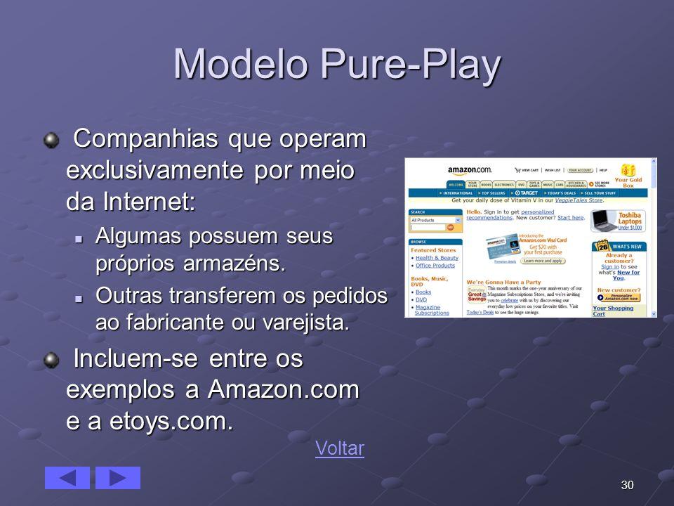 30 Modelo Pure-Play Companhias que operam exclusivamente por meio da Internet: Companhias que operam exclusivamente por meio da Internet: Algumas poss
