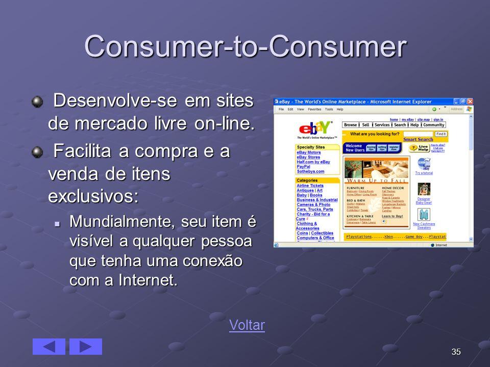 35 Consumer-to-Consumer Desenvolve-se em sites de mercado livre on-line. Desenvolve-se em sites de mercado livre on-line. Facilita a compra e a venda