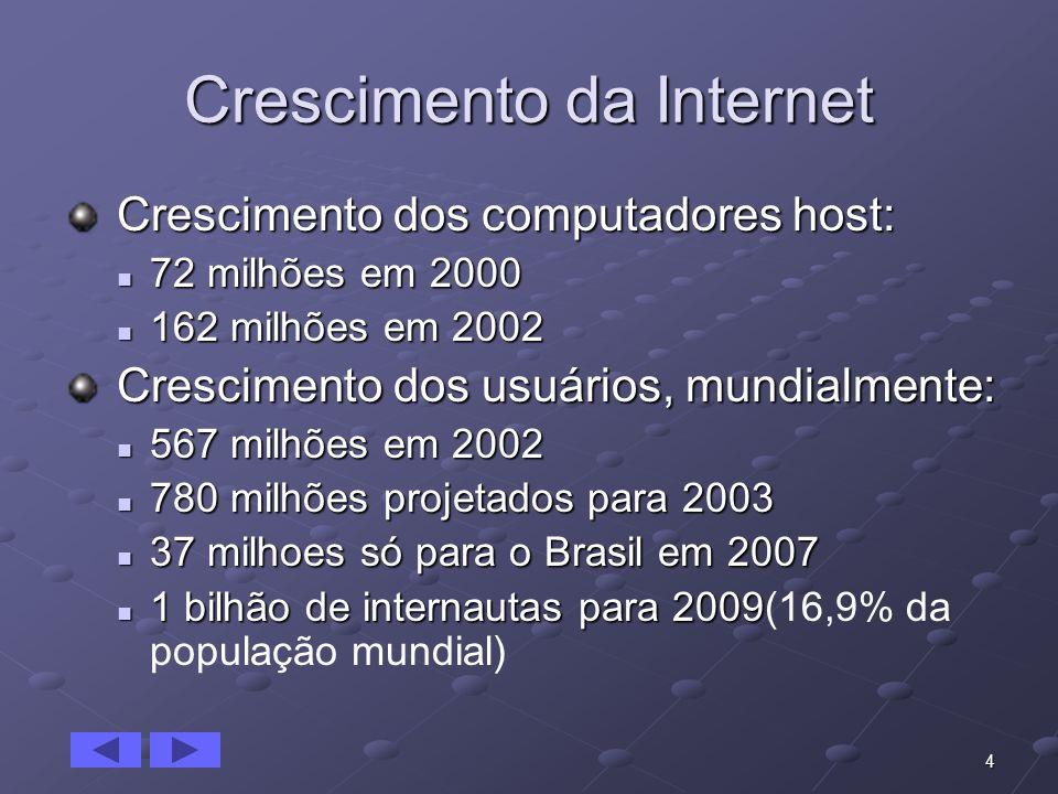 4 Crescimento da Internet Crescimento dos computadores host: Crescimento dos computadores host: 72 milhões em 2000 72 milhões em 2000 162 milhões em 2