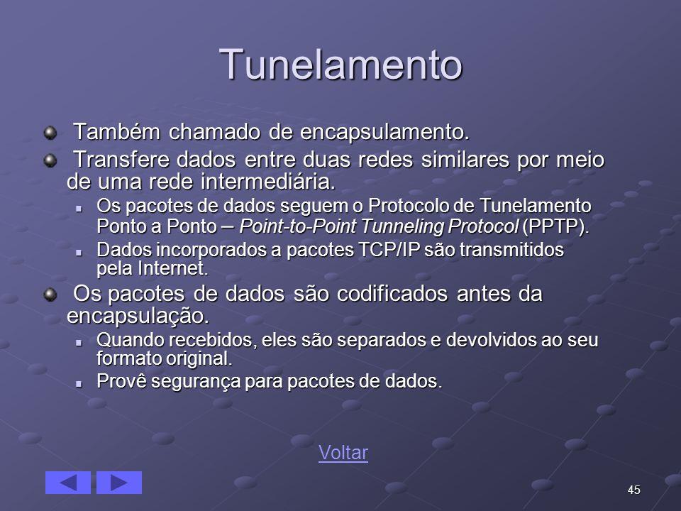 45 Tunelamento Também chamado de encapsulamento. Também chamado de encapsulamento. Transfere dados entre duas redes similares por meio de uma rede int