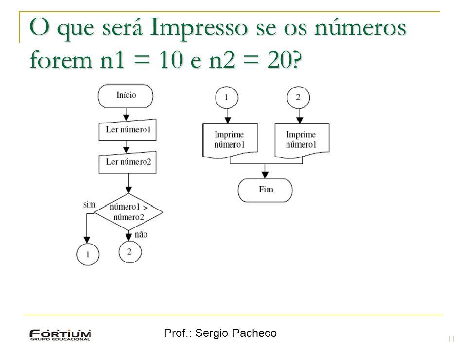 Prof.: Sergio Pacheco O que será Impresso se os números forem n1 = 10 e n2 = 20? 11