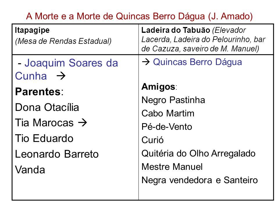 A Morte e a Morte de Quincas Berro Dágua (J. Amado) Itapagipe (Mesa de Rendas Estadual) Ladeira do Tabuão (Elevador Lacerda, Ladeira do Pelourinho, ba