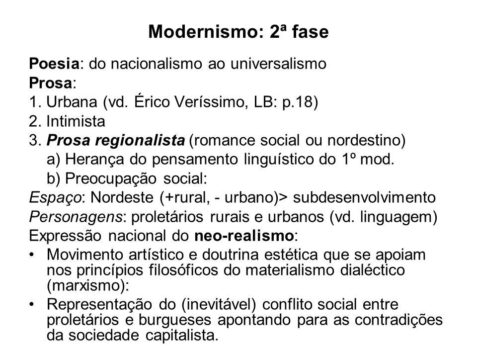 Modernismo: 2ª fase Poesia: do nacionalismo ao universalismo Prosa: 1. Urbana (vd. Érico Veríssimo, LB: p.18) 2. Intimista 3. Prosa regionalista (roma