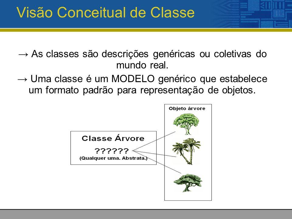 Visão Conceitual de Classe As classes são descrições genéricas ou coletivas do mundo real. Uma classe é um MODELO genérico que estabelece um formato p
