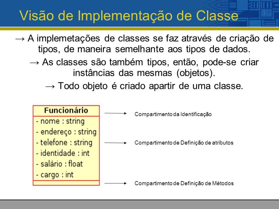 Visão de Implementação de Classe A implemetações de classes se faz através de criação de tipos, de maneira semelhante aos tipos de dados. As classes s