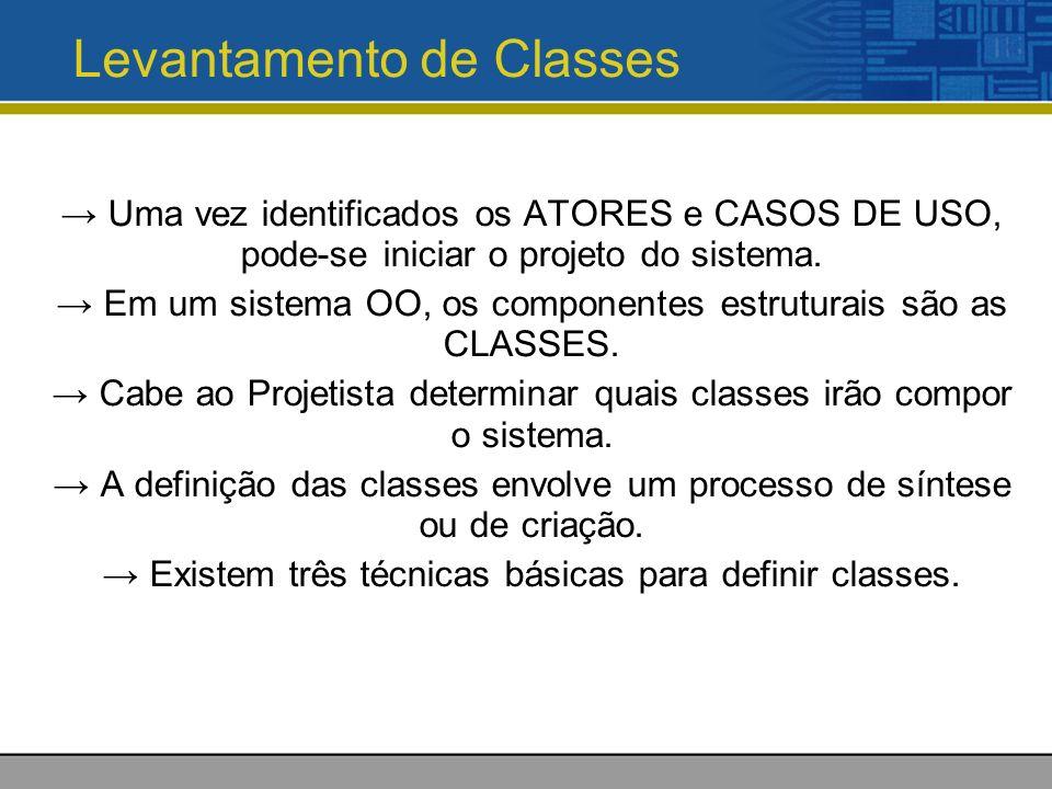 Levantamento de Classes Uma vez identificados os ATORES e CASOS DE USO, pode-se iniciar o projeto do sistema.