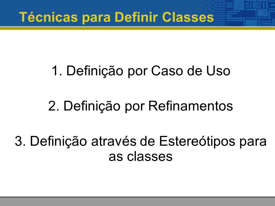 Técnicas para Definir Classes 1. Definição por Caso de Uso 2. Definição por Refinamentos 3. Definição através de Estereótipos para as classes