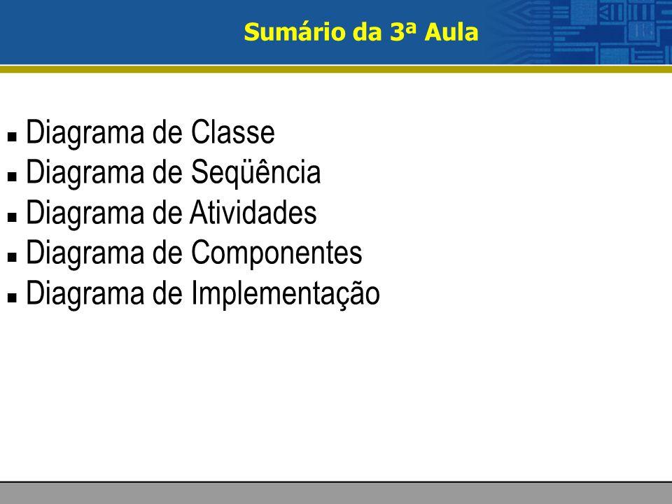 Diagrama de Classe Diagrama de Seqüência Diagrama de Atividades Diagrama de Componentes Diagrama de Implementação Sumário da 3ª Aula