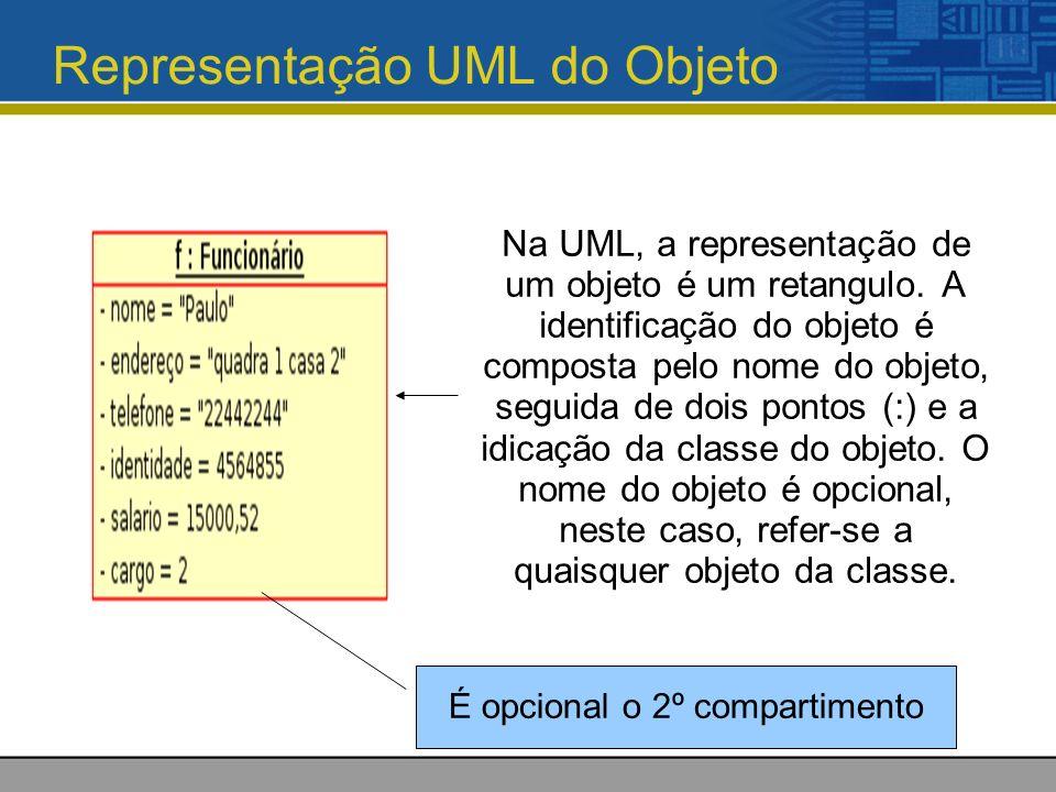 Representação UML do Objeto Na UML, a representação de um objeto é um retangulo. A identificação do objeto é composta pelo nome do objeto, seguida de