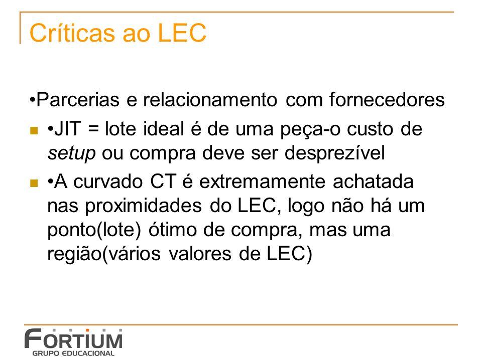Críticas ao LEC Parcerias e relacionamento com fornecedores JIT = lote ideal é de uma peça-o custo de setup ou compra deve ser desprezível A curvado C