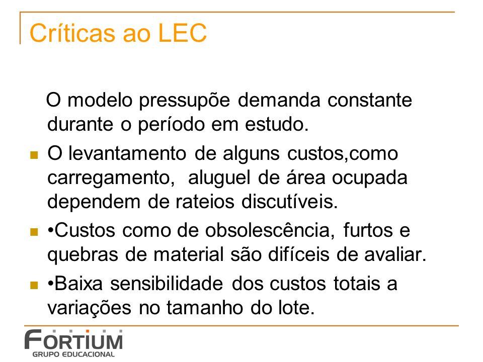 Críticas ao LEC O modelo pressupõe demanda constante durante o período em estudo. O levantamento de alguns custos,como carregamento, aluguel de área o