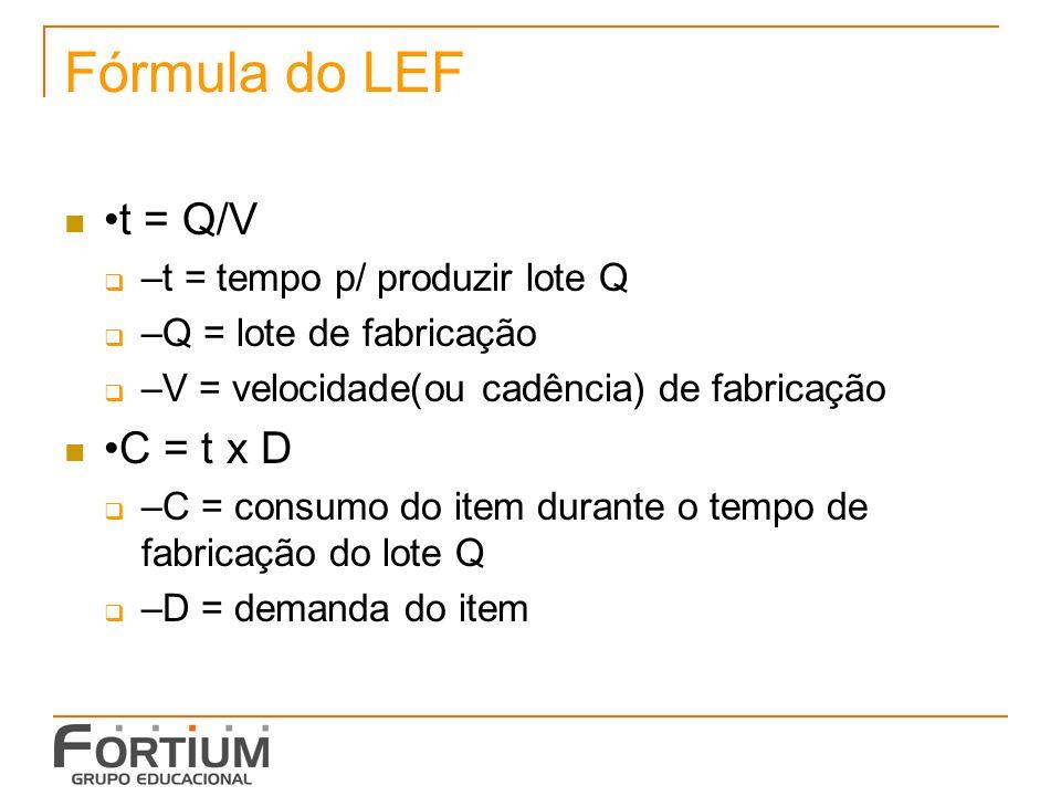 Fórmula do LEF t = Q/V –t = tempo p/ produzir lote Q –Q = lote de fabricação –V = velocidade(ou cadência) de fabricação C = t x D –C = consumo do item