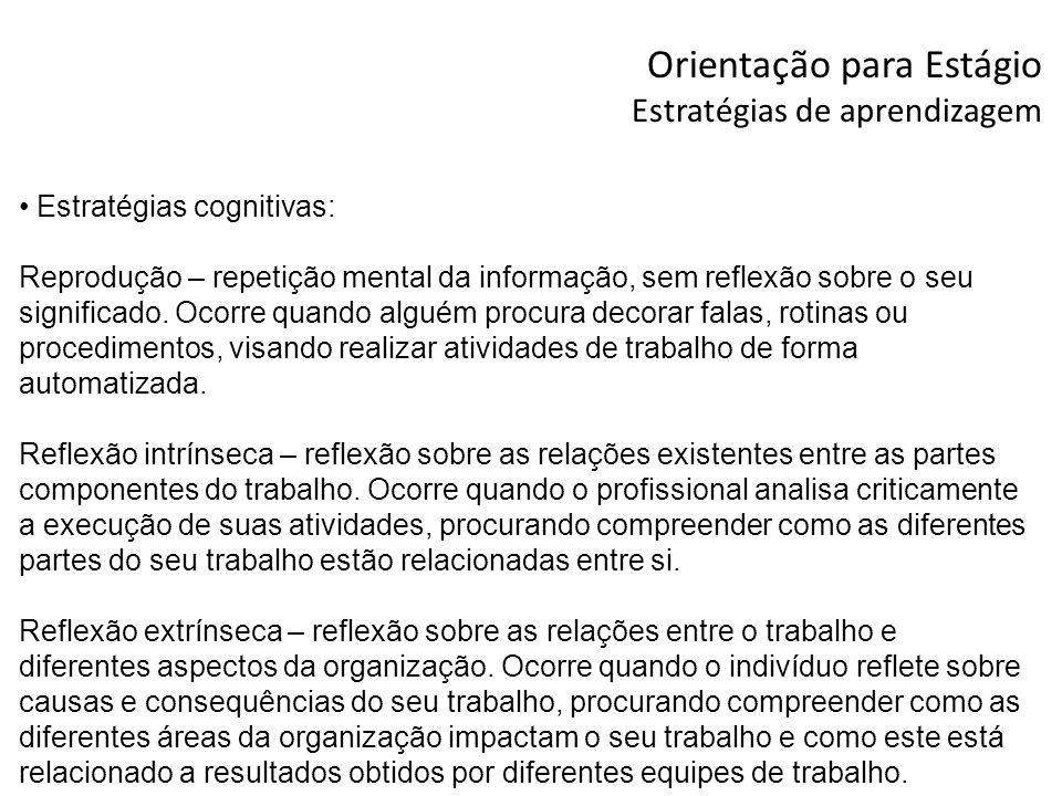 Orientação para Estágio Estratégias de aprendizagem Estratégias cognitivas: Reprodução – repetição mental da informação, sem reflexão sobre o seu sign