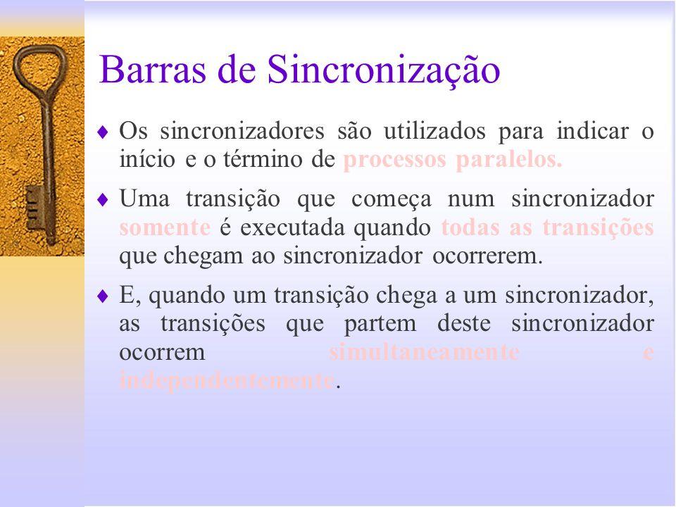 Barras de Sincronização - Representação Gráfica