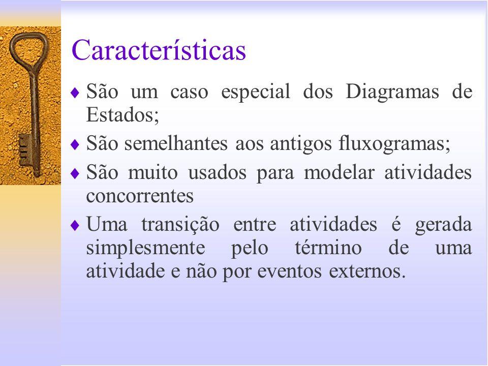 Principais elementos Estados iniciais e finais; Atividades; Decisões; Transições; Barras de Sincronização; Partições.