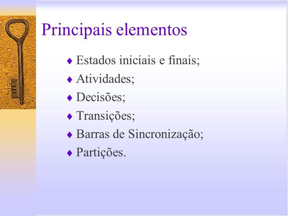 Estados Iniciais e Finais Todo diagrama de atividade possui um estado inicial e um final.