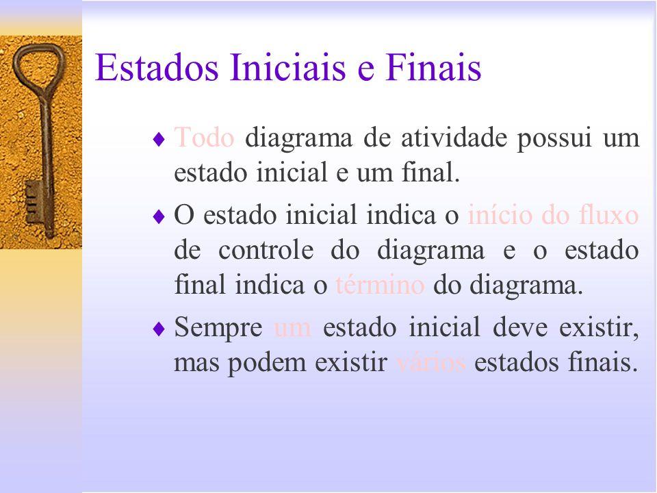 Estados Iniciais e Finais - Representação Gráfica Estado InicialEstado Final