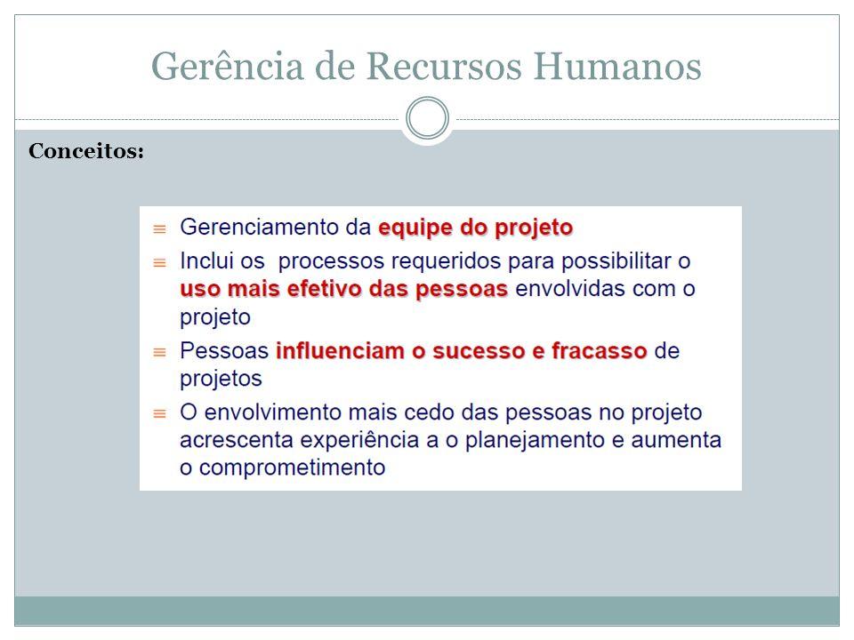 Conceitos: Gerência de Recursos Humanos