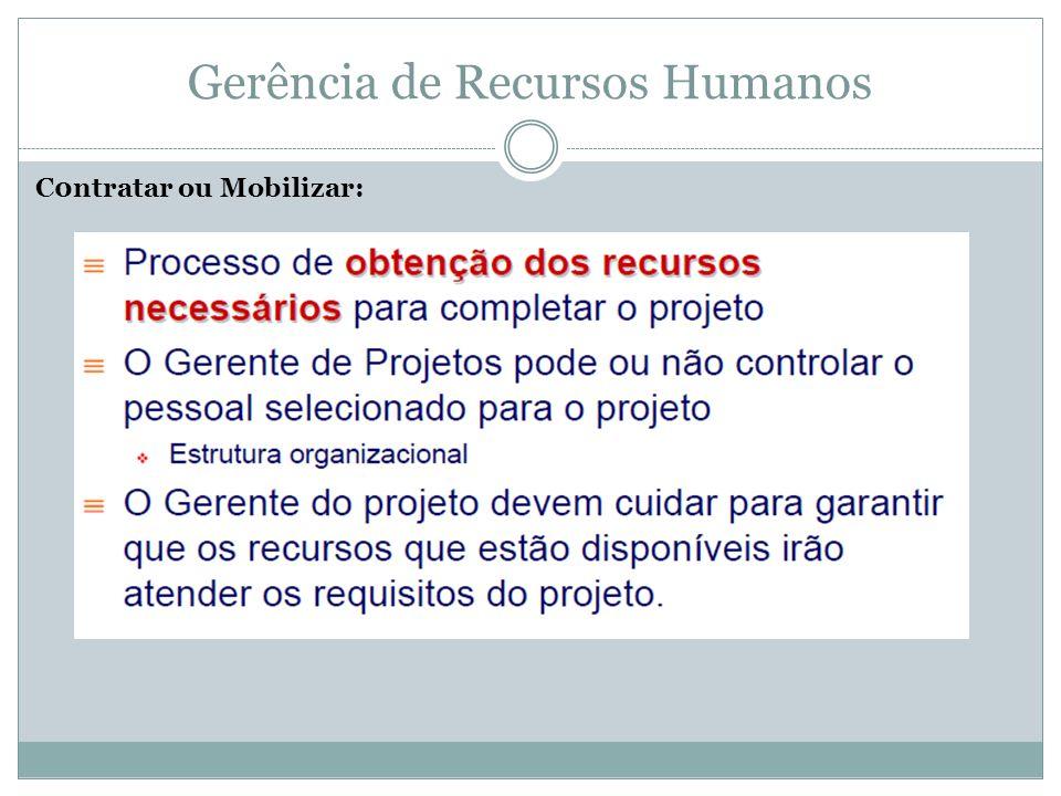 C0ntratar ou Mobilizar: Gerência de Recursos Humanos