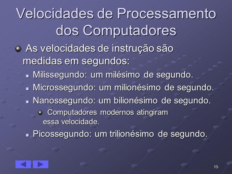 15 Velocidades de Processamento dos Computadores As velocidades de instrução são medidas em segundos: As velocidades de instrução são medidas em segun