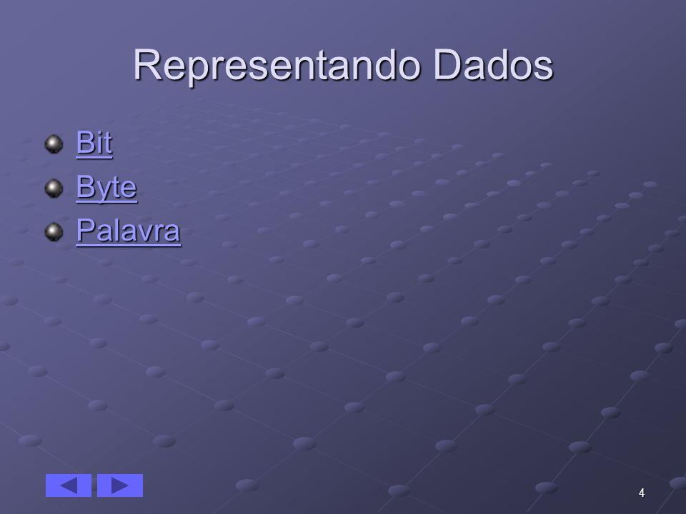 4 Representando Dados Bit BitBit Byte ByteByte Palavra PalavraPalavra