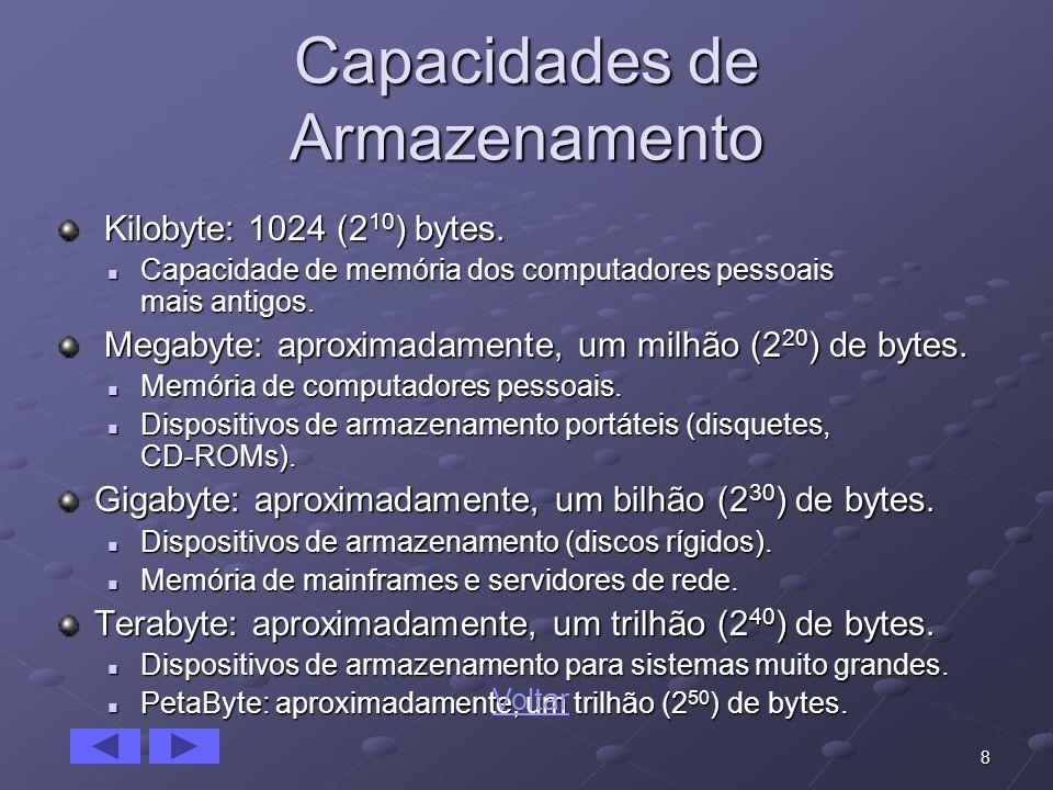 Exemplos de grandeza 9 EquipamentoMedida UtilizadaExemplo Memoria RAMMega Byte(MB)128MB a 4G Disquete 3,5Mega Byte(MB)1,44MB HD Hard DiskGiga Byte20GB a 500GB CD RomMega Byte(MB)500MB DVD RomMega Byte(MB)4.7 GB PendDriveMega Byte(MB)1G a 8GB MP3 PlayersMega Byte(MB)128 MB a 1GB Blue RayGiga Byte (GB)25GB