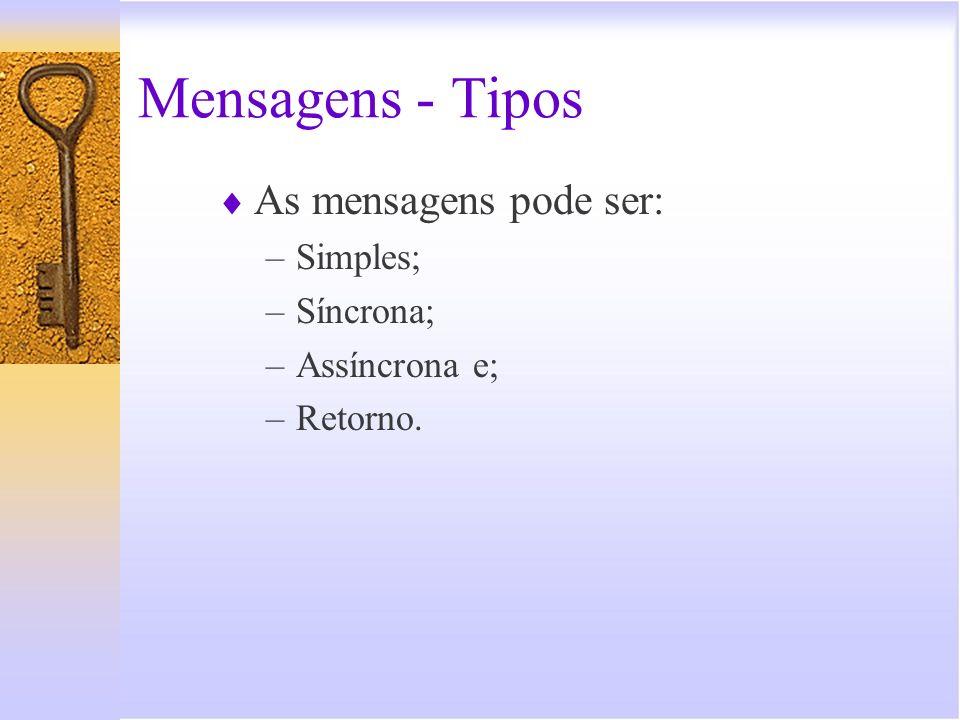 Mensagens - Tipos As mensagens pode ser: –Simples; –Síncrona; –Assíncrona e; –Retorno.