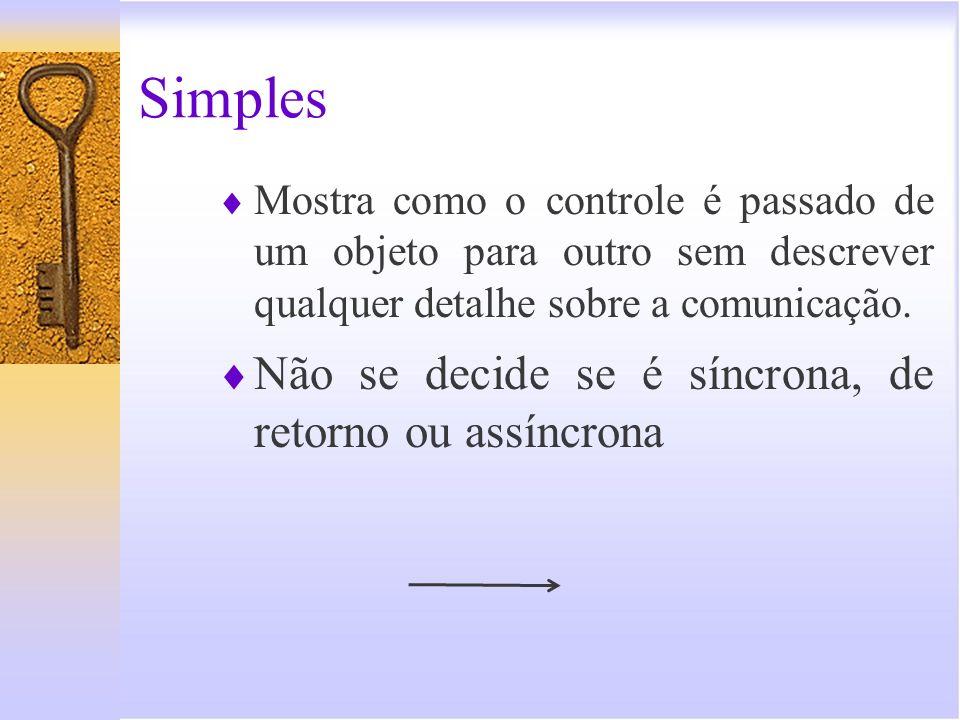 Simples Mostra como o controle é passado de um objeto para outro sem descrever qualquer detalhe sobre a comunicação. Não se decide se é síncrona, de r
