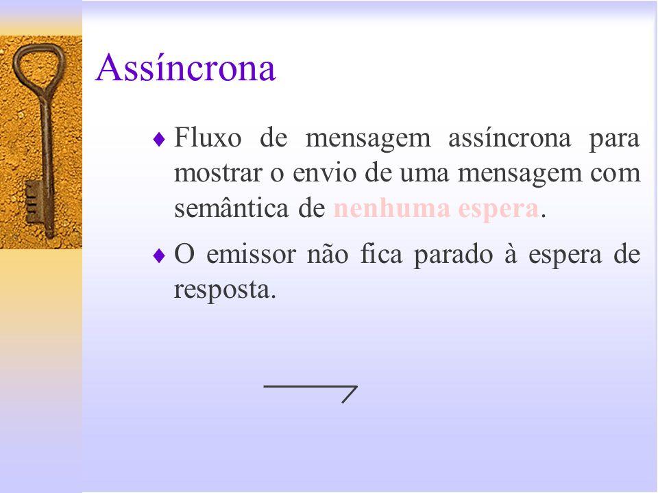 Assíncrona Fluxo de mensagem assíncrona para mostrar o envio de uma mensagem com semântica de nenhuma espera. O emissor não fica parado à espera de re