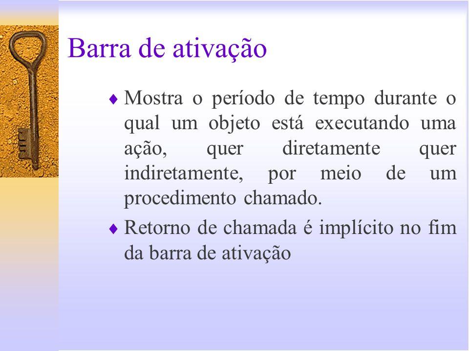 Barra de ativação Mostra o período de tempo durante o qual um objeto está executando uma ação, quer diretamente quer indiretamente, por meio de um pro