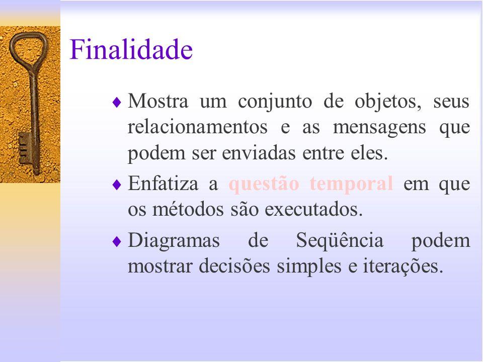 Finalidade Mostra um conjunto de objetos, seus relacionamentos e as mensagens que podem ser enviadas entre eles. Enfatiza a questão temporal em que os