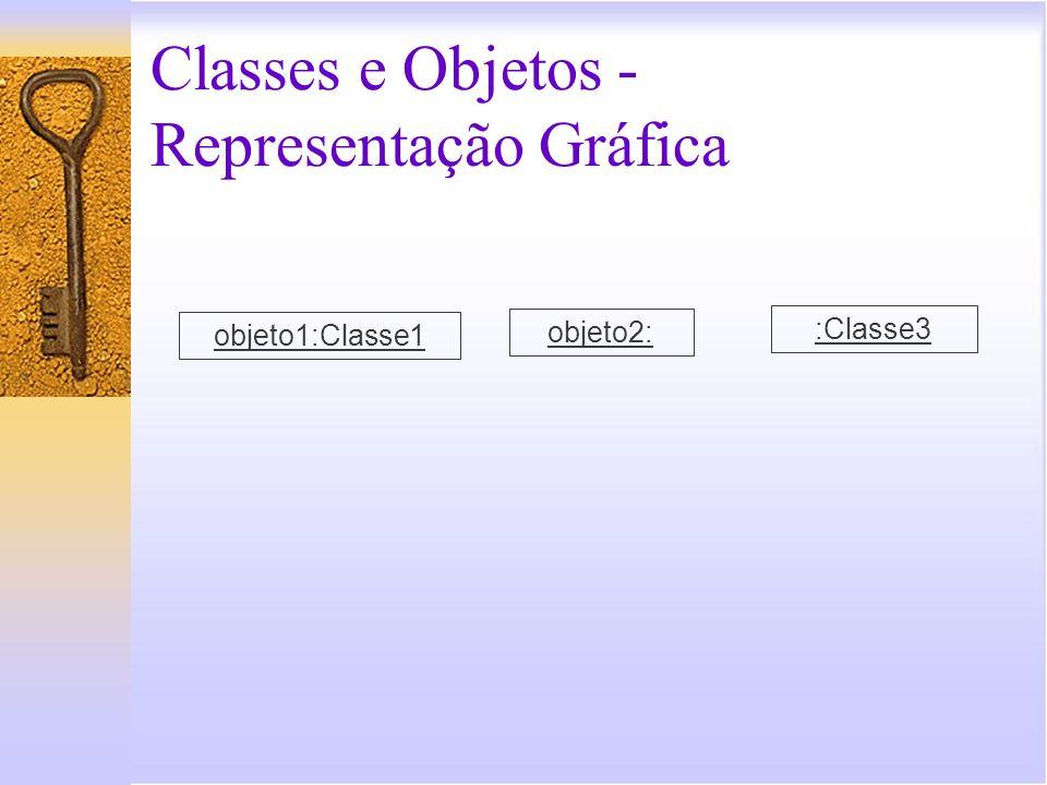 Classes e Objetos - Representação Gráfica objeto1:Classe1 objeto2: :Classe3