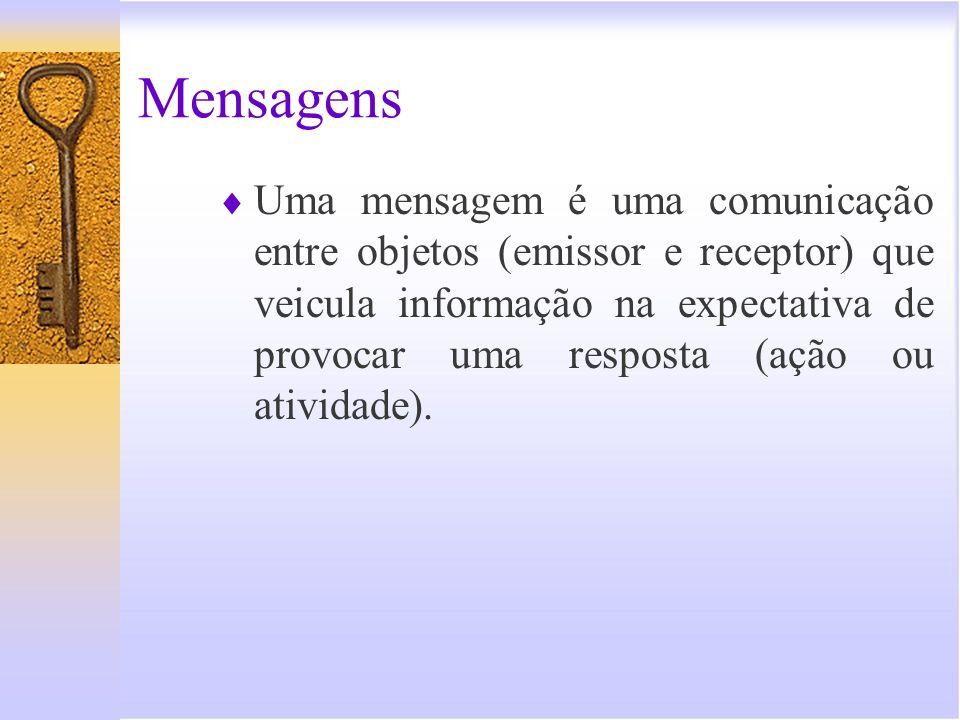 Mensagens Uma mensagem é uma comunicação entre objetos (emissor e receptor) que veicula informação na expectativa de provocar uma resposta (ação ou at