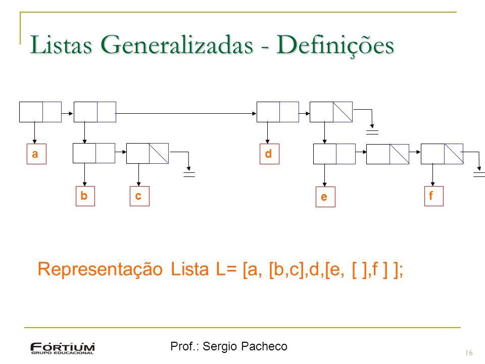 Prof.: Sergio Pacheco Listas Generalizadas - Definições 16 a bc d e f Representação Lista L= [a, [b,c],d,[e, [ ],f ] ];