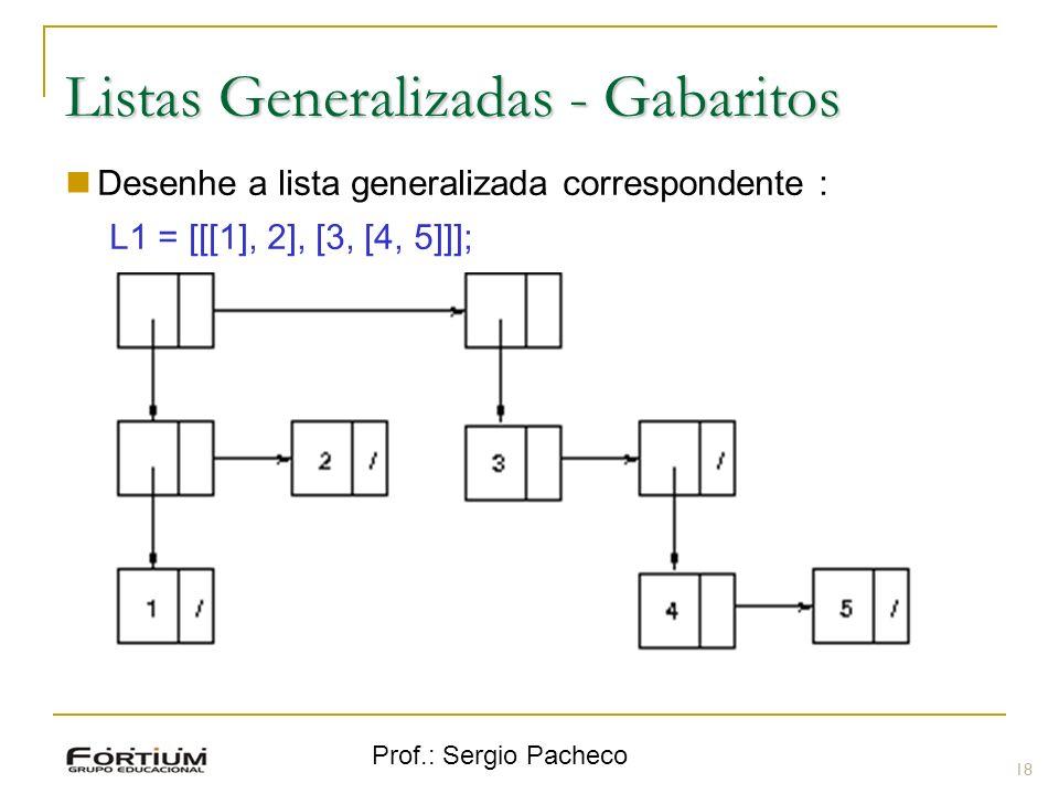 Prof.: Sergio Pacheco Listas Generalizadas - Gabaritos 18 Desenhe a lista generalizada correspondente : L1 = [[[1], 2], [3, [4, 5]]];