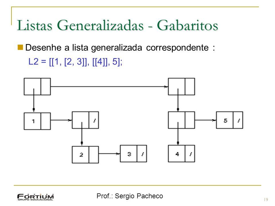 Prof.: Sergio Pacheco Listas Generalizadas - Gabaritos 19 Desenhe a lista generalizada correspondente : L2 = [[1, [2, 3]], [[4]], 5];