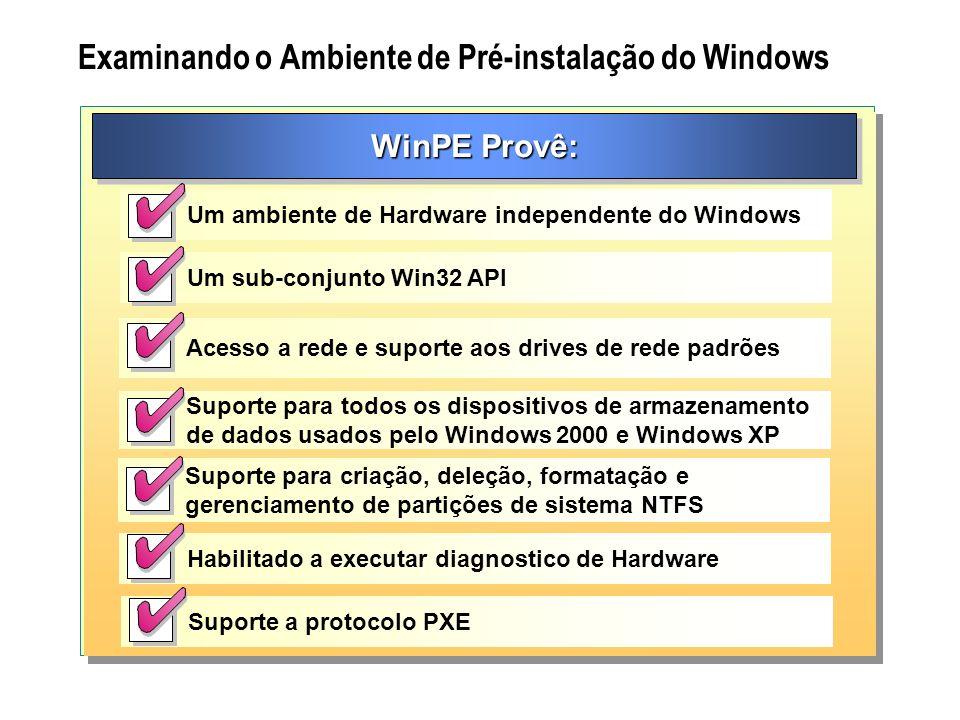 Examinando o Ambiente de Pré-instalação do Windows WinPE Provê: Um ambiente de Hardware independente do Windows Um sub-conjunto Win32 API Acesso a red