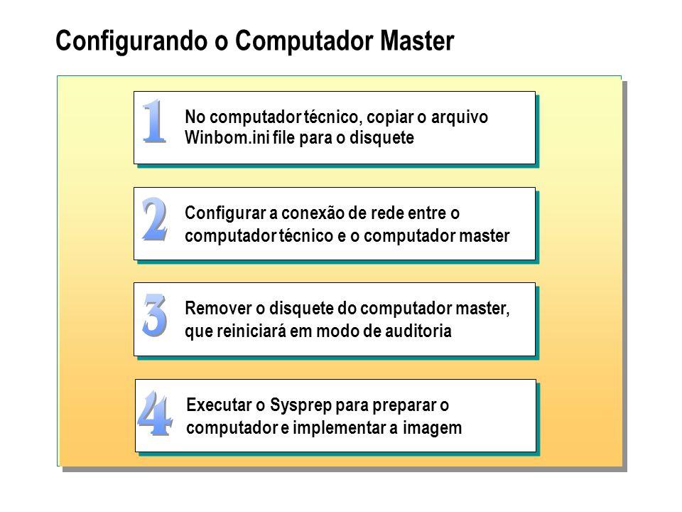 Configurando o Computador Master No computador técnico, copiar o arquivo Winbom.ini file para o disquete Configurar a conexão de rede entre o computad